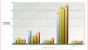 Średni czas oczekiwania na zaćmę w Polsce to 27,5 miesiąca