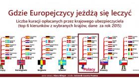 Polacy docenili czeskich okulistów