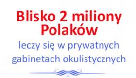 Już blisko 2 miliony Polaków leczy się w prywatnych gabinetach okulistycznych
